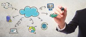 plate forme de services cloud à destination des entreprises